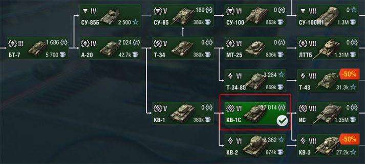Ветка исследования КВ-1С