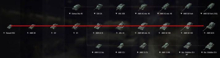 Тяжелые танки Франции