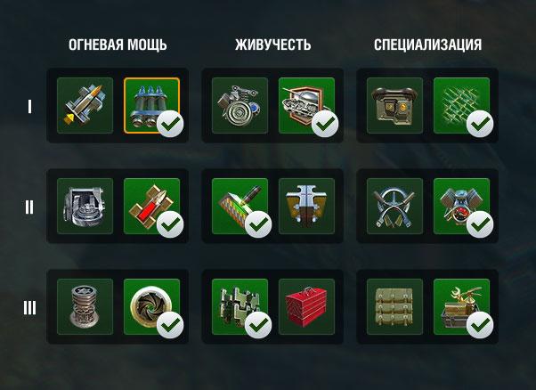ПТ-САУ Кошмар - оборудование