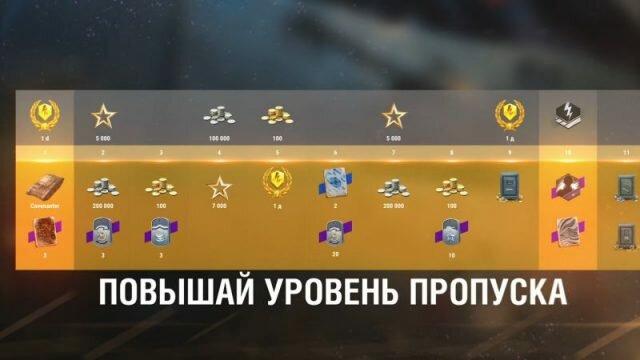 В WOT Blitz появится Боевой Пропуск — близится операция Наступление