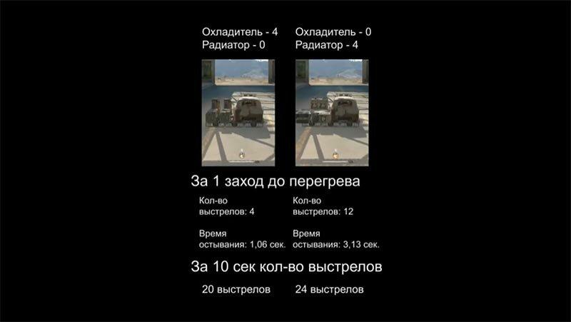 Сравнение эффективности синих радиаторов и охладителей